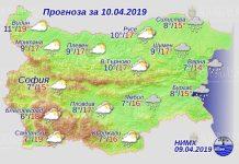 10 апреля 2019 года, погода в Болгарии