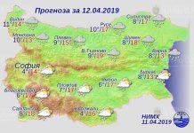 12 апреля 2019 года, погода в Болгарии