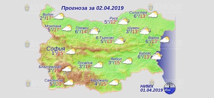 2 апреля 2019 года, погода в Болгарии
