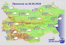 26 апреля 2019 года погода в Болгарии