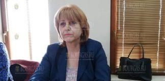 Катя Стоянова