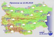 12 мая погода в Болгарии