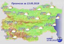 13 мая погода в Болгарии
