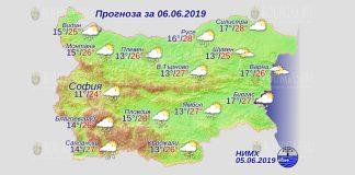 6 июня погода в Болгарии