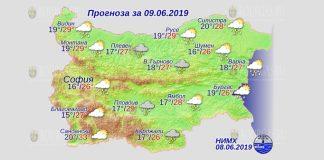 9 июня погода в Болгарии