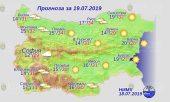 19 июля погода в Болгарии