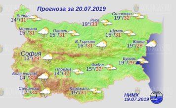 20 июля погода в Болгарии