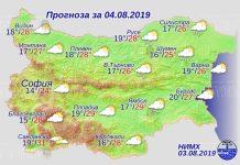 4 августа погода в Болгарии