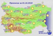 1 октября погода в Болгарии