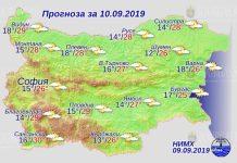 10 сентября погода в Болгарии