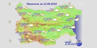 12 сентября погода в Болгарии