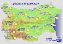 13 сентября погода в Болгарии