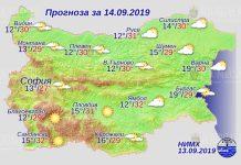 14 сентября погода в Болгарии