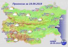 19 сентября погода в Болгарии