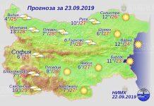 23 сентября погода в Болгарии