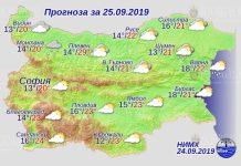 25 сентября погода в Болгарии