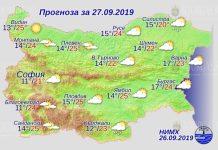 27 сентября погода в Болгарии