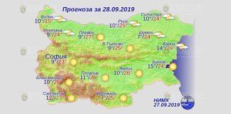 28 сентября погода в Болгарии