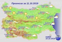 11 октября погода в Болгарии