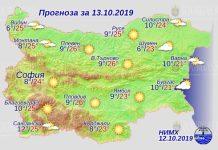 13 октября погода в Болгарии