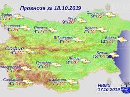 18 октября погода в Болгарии