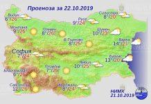 22 октября погода в Болгарии