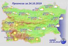 24 октября погода в Болгарии