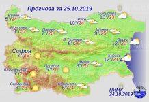 25 октября погода в Болгарии
