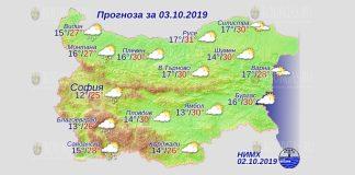 3 октября погода в Болгарии