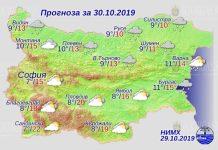 30 октября погода в Болгарии