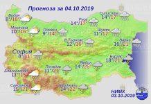 4 октября погода в Болгарии