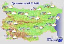 8 октября погода в Болгарии