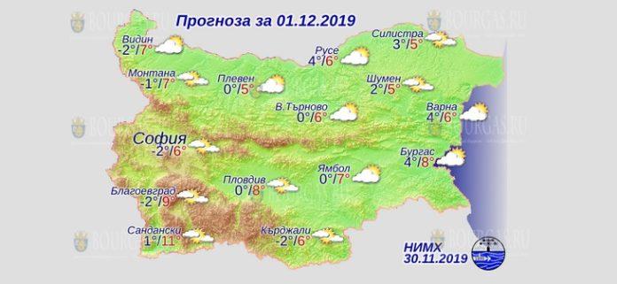 1 декабря погода в Болгарии
