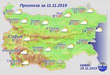11 ноября погода в Болгарии