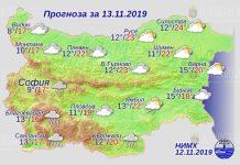 13 ноября погода в Болгарии
