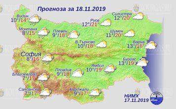 18 ноября погода в Болгарии