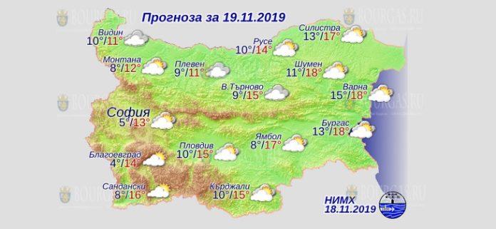 19 ноября погода в Болгарии