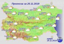 20 ноября погода в Болгарии