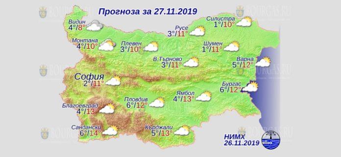 27 ноября погода в Болгарии