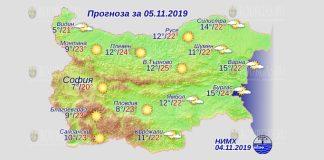 5 ноября погода в Болгарии