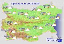 20 декабря погода в Болгарии