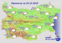 25 декабря погода в Болгарии