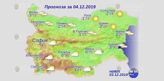 4 декабря погода в Болгарии