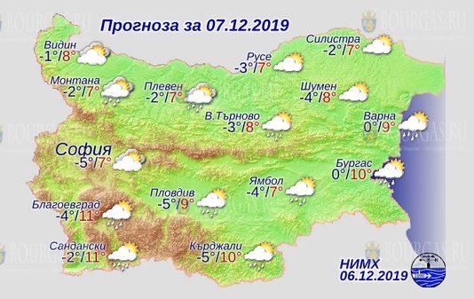7 декабря погода в Болгарии