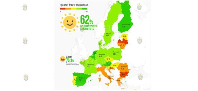 Болгары среди самых несчастливых жителей Евросоюза