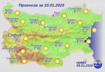 10 января погода в Болгарии
