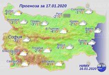 17 января погода в Болгарии