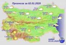 2 января погода в Болгарии