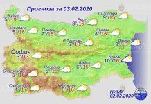 3 февраля погода в Болгарии