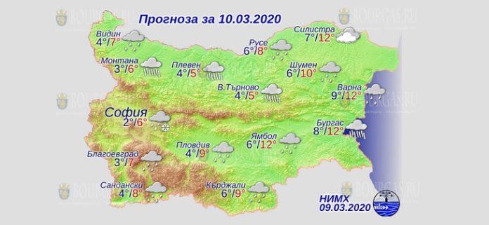 10 марта погода в Болгарии